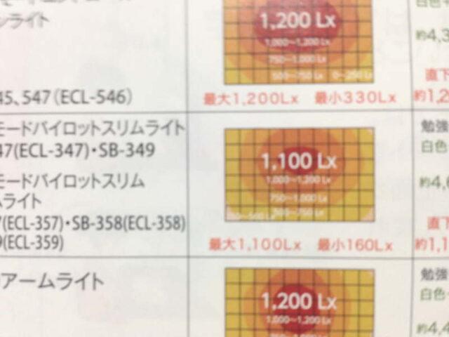 コイズミファニテック・ECL-357の照度分布図