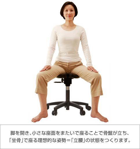 アーユルチェアーの正しい座り方