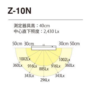 Z-10N照度分布図