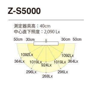 Z-S5000照度分布図