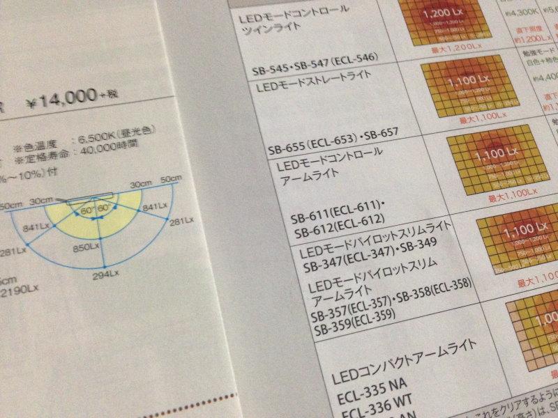 LEDデスクライトの照度分布図